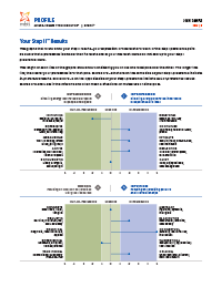 MBTI® Step II™ Profile (Form Q)